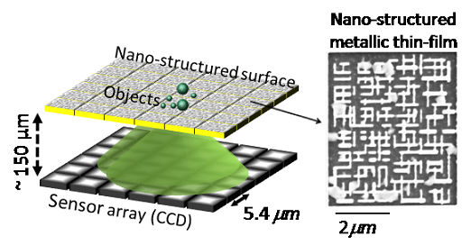 Lensfree On-chip Imaging using Nano-structured Surfaces