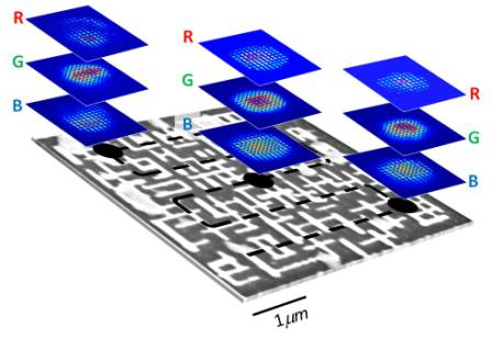 Lensfree Color Imaging On a Nano-structured Chip using Compressive Decoding